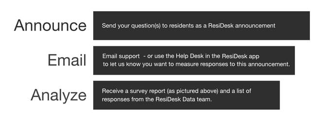tenant_surveys_information_3